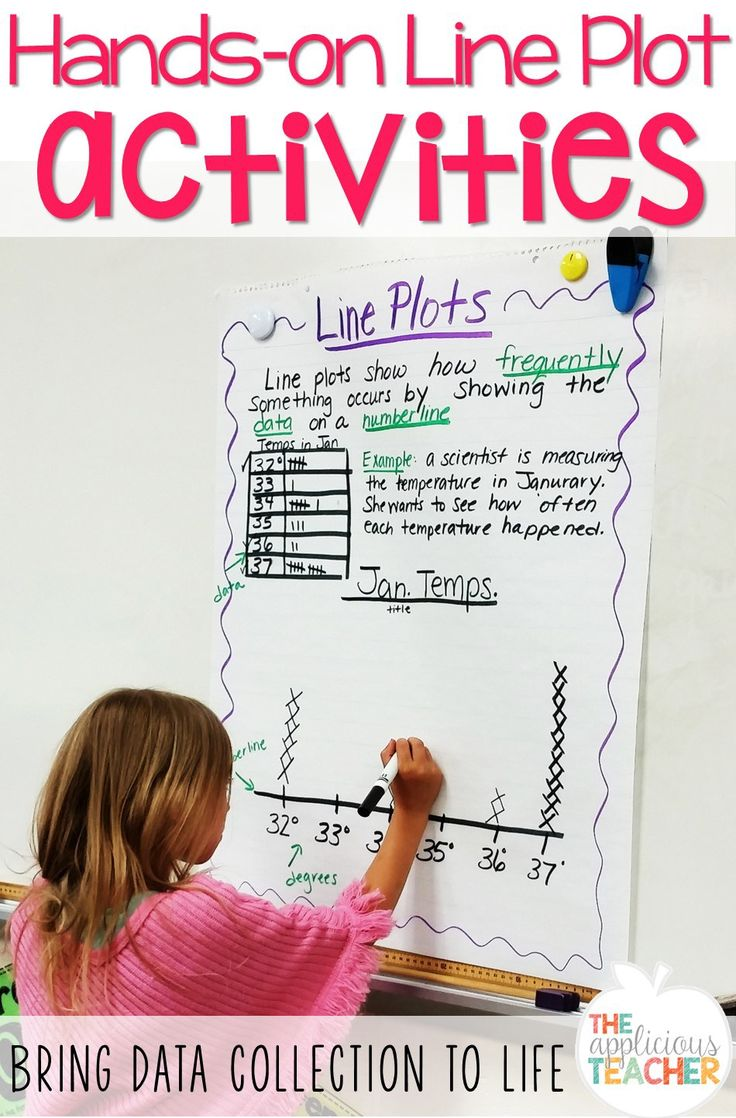 319 best graphing activities images on pinterest graphing bring hands on learning with these line plot activity ideas i love that she had robcynllc Image collections
