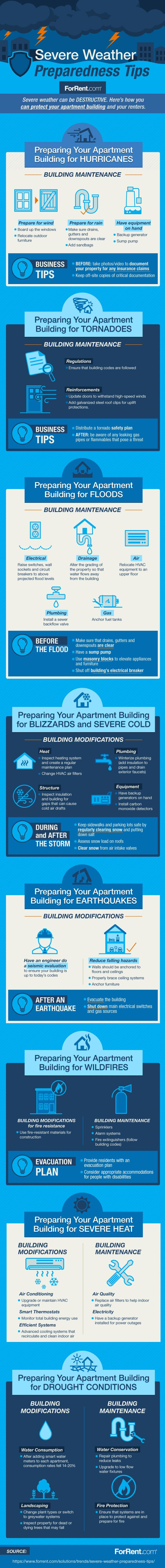 Severe weather can be destructive. Whether your region is exposed to tornadoes, hurricanes, wildfires, blizzards or other severe weather events, it's important for apartment managers to properly prepare. And very often, those preparations begin far before the storm hits. Want to protect your property and keep your residents safe? The following infographic by ForRent.com will help you be ready for the worst with this disaster readiness guide for apartment managers.
