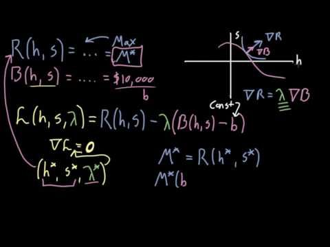 A YouTube video from Khan Academy: Meaning of Lagrange multiplier #learn