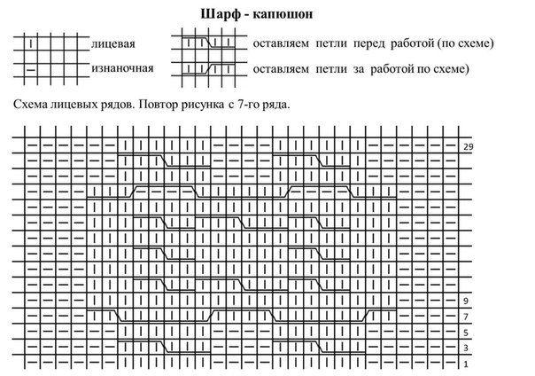 Белый и серый вязаные капюшоны. Обсуждение на LiveInternet - Российский Сервис Онлайн-Дневников