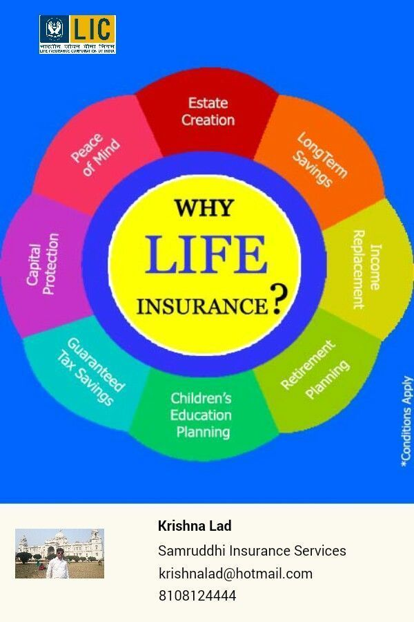 Krishnalad Why Life Insurance Home Insurance Read This Before