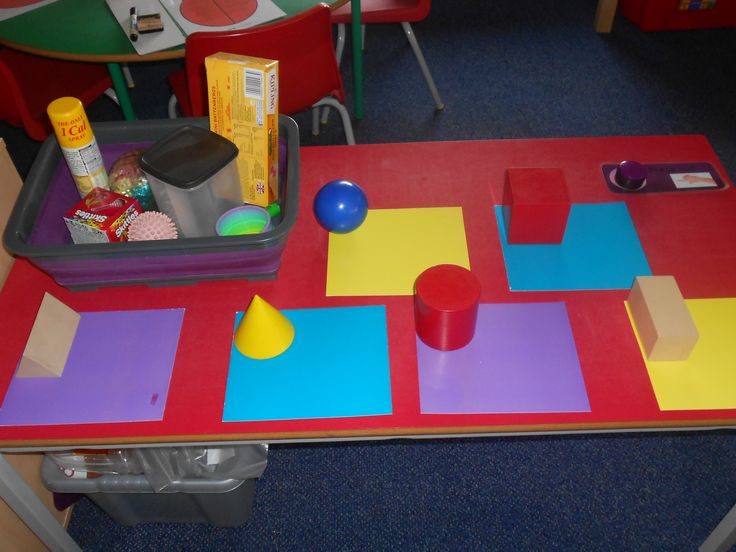 Challenge Table. Ch match household objects to its mathematical shape