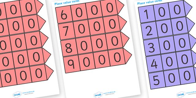 Twinkl Resources >> Place Value Arrow Cards >> Thousands ...