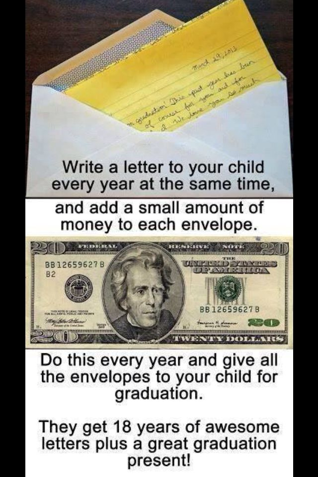 awesome idea for as your child grows (anytime I want to say something special)
