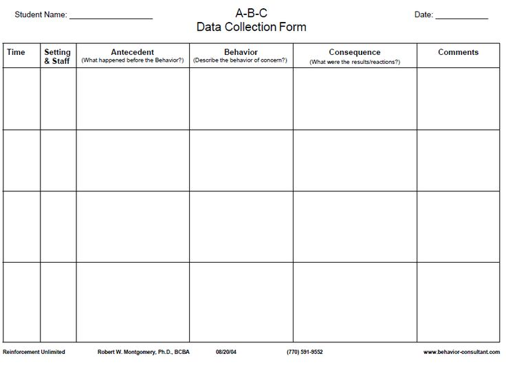 functional assessment observation form template - this is an a b c data collection sheet antecedent