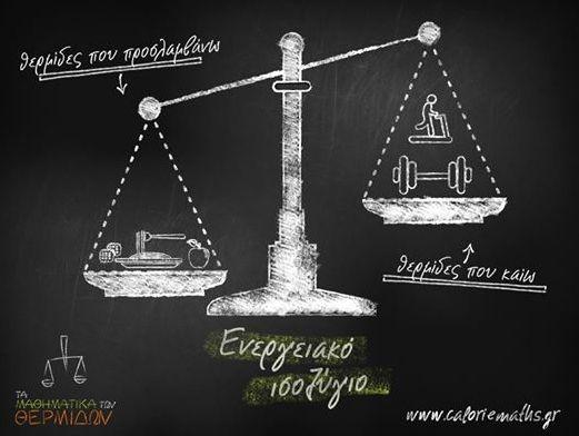 Εισερχόμενες-Εξερχόμενες Όχι δεν μιλάμε για κινητή τηλεφωνία! Αναφερόμαστε στην ισορροπία των θερμίδων, στο ενεργειακό ισοζύγιο! http://ow.ly/q9b31