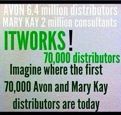I'm looking for college/university students,single moms/dads,stay at home moms/dads,teachers,nurses,trainers,stylists,barbers,salon&boutique owners or anyone else interested in making extra cash!You can make money 3 ways:hosting parties,selling individual wraps and monthly commissions/bonuses!! Are you motivated,need a side job or looking for a new job and EXTRA MONEY......I need you on my team! This business is fun,easy and rewarding!!!  204-299-9824 or csreid123@hotmail.com for more info