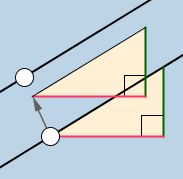 Parallel Lines in the Coordinate Plane: Immediate Consequence (Dynamic Illustration) Version B