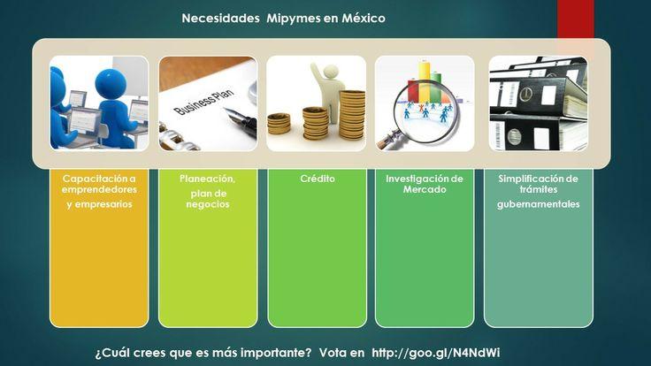 Vota en la encuesta de necesidades de Pymes en México