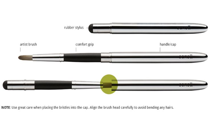 Sensu Brush: pinta con pincel en el iPad y tablets