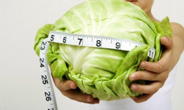 диета по дням недели