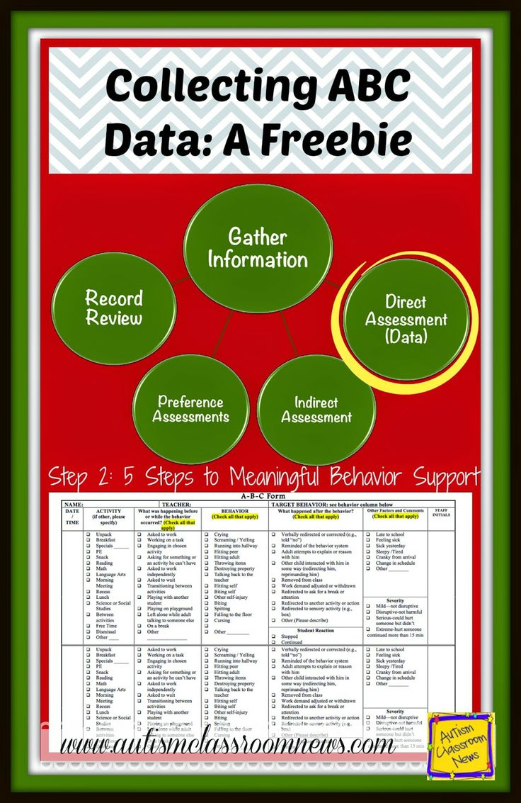 Collecting ABC Data: A Freebie in Step 2 of Meaningful Behavioral Supportby Autism Classroom News at http://www.autismclassroomnews.com