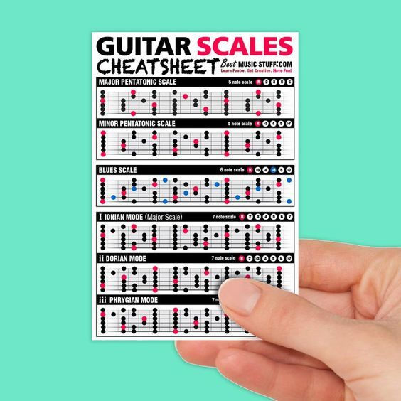 Lefty Chord Chart 2 Manual Guide