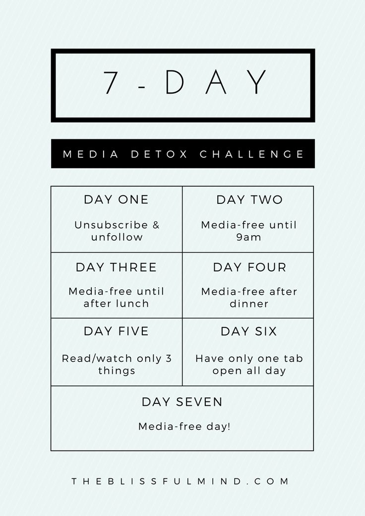 7-Day Media Detox Challenge - The Blissful Mind