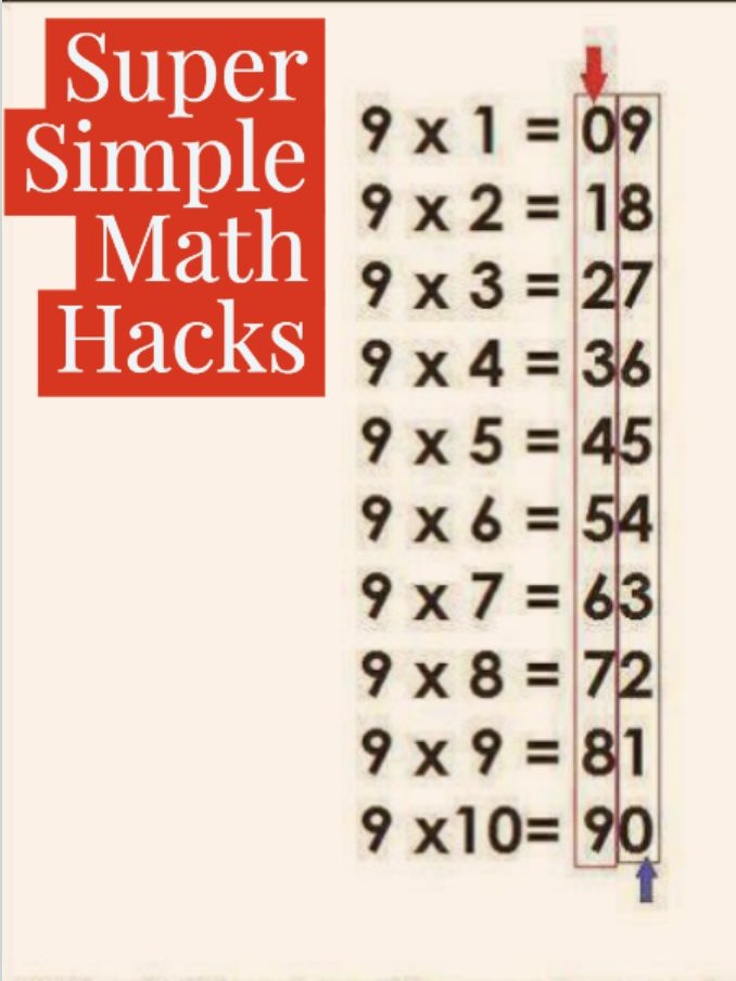 If You're Bad At Math, It's Because You Didn't Learn These Simple Tricks