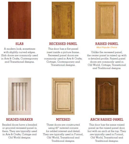 64 best Cabinet Styles and Finishes images on Pinterest Cabinet