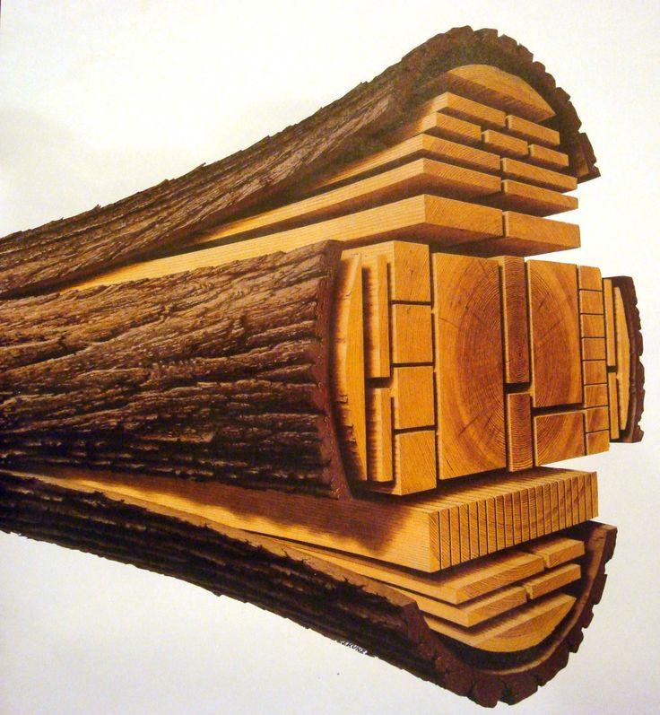 Log into Lumber