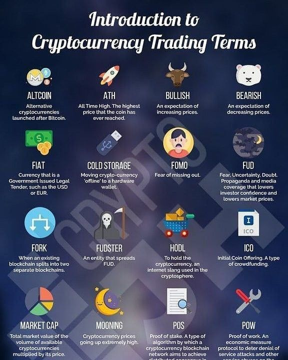 cryptocurrency trading videos