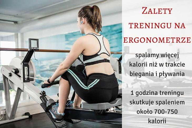Jak zadbać o zgrabną sylwetkę i wytrzymałe mięśnie w domu? Odpowiedź jest prosta – ćwicząc na ergonometrze wioślarskim.