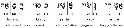 What Hebrew symbol means sexual abstinence and would make a good tattoo?
