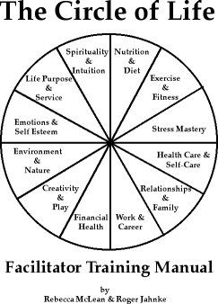 Health Assessment and Self-Energizing System - Circle of Life®