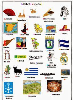 les 25 meilleures id es de la cat gorie alphabet espagnol sur pinterest anglais espagnol. Black Bedroom Furniture Sets. Home Design Ideas