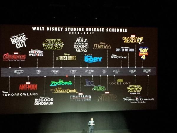 Disney is putting out 24 movies in 24 months | Wait, what? Pete's Dragon? When did this happen?