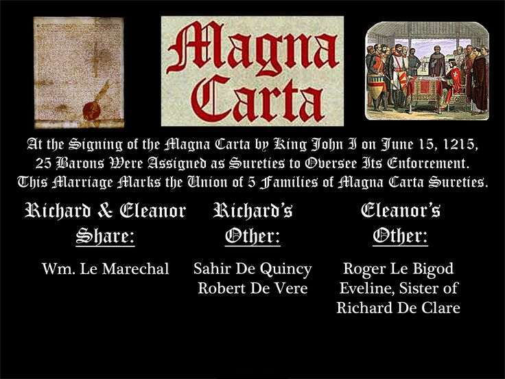 a history of the magna carta in england The legacy of magna carta: justice in  if i skip over all attempts at a history lesson, for the use of magna carta  we have seen in england and wales.