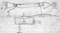 Famous Inventor: Alexander Graham Bell