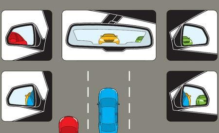 """""""How to Set Mirrors to Eliminate Blind Spots"""" -it's likely your side-view mirrors are too narrowly drawn in to your car. Also, check out this link, from WikiHow, demonstrating the way to set up your mirrors step-by-step: http://www.wikihow.com/Set-Rear%E2%80%90View-Mirrors-to-Eliminate-Blind-Spots"""