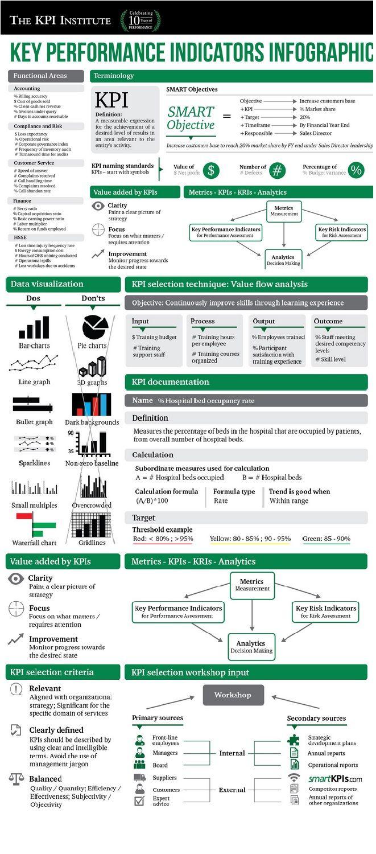JaMenadzer.pl - Jak działają KPI?
