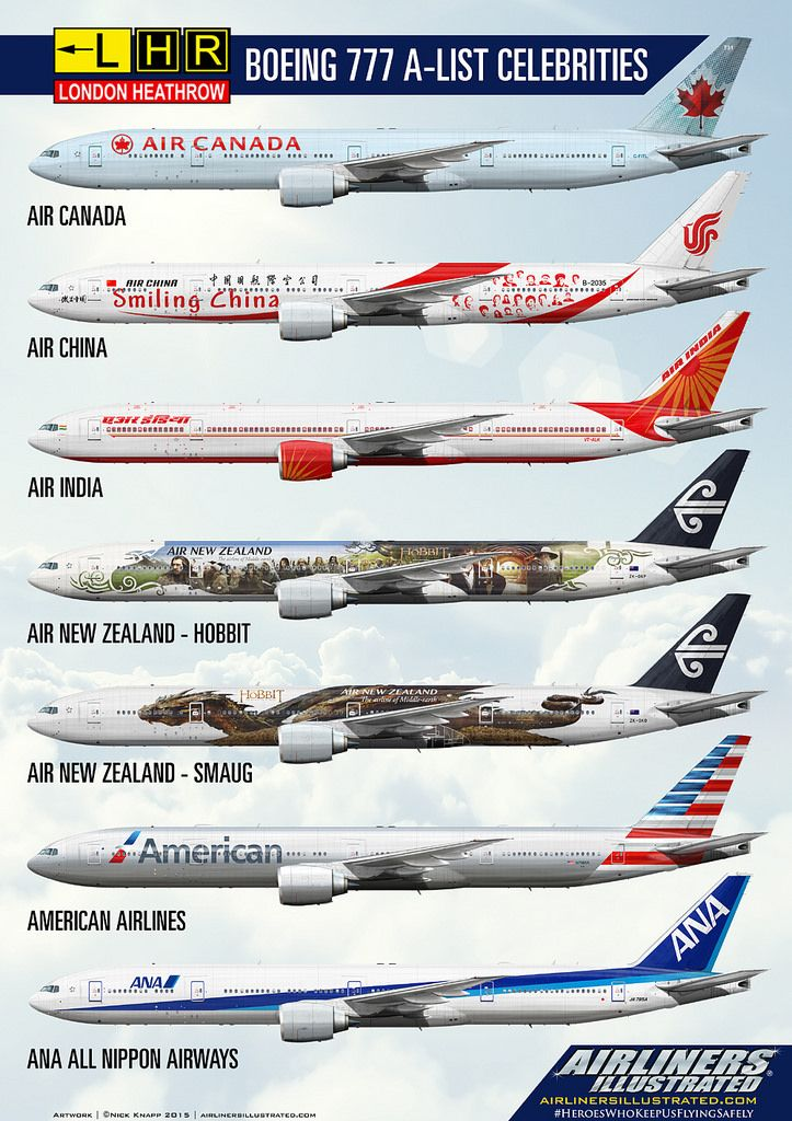 1000 Images About Awesome Planes On Pinterest Boeing