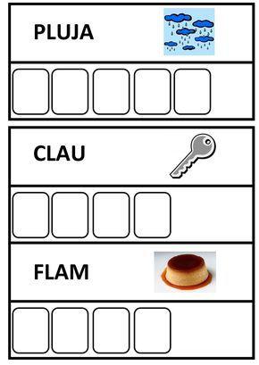 Confegir paraules a partir d'un model amb grups consonàntics.
