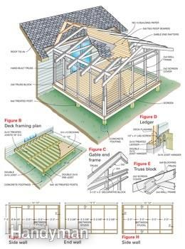 Inspirational Sunroom Building Plan
