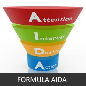 Formula AIDA Attenzione Interesse Desiderio Azione