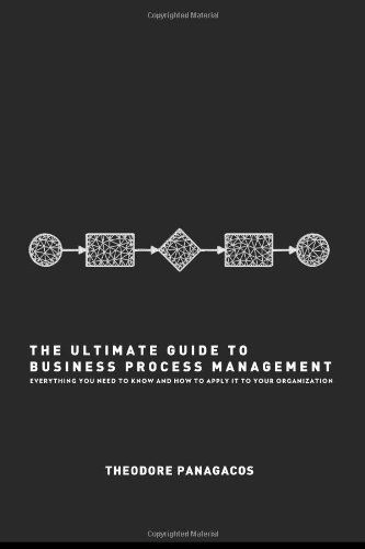 analyse how businesses are organised Seven steps to implementing knowledge management in your  pioneering businesses have been creating knowledge  and create an organized repository that.