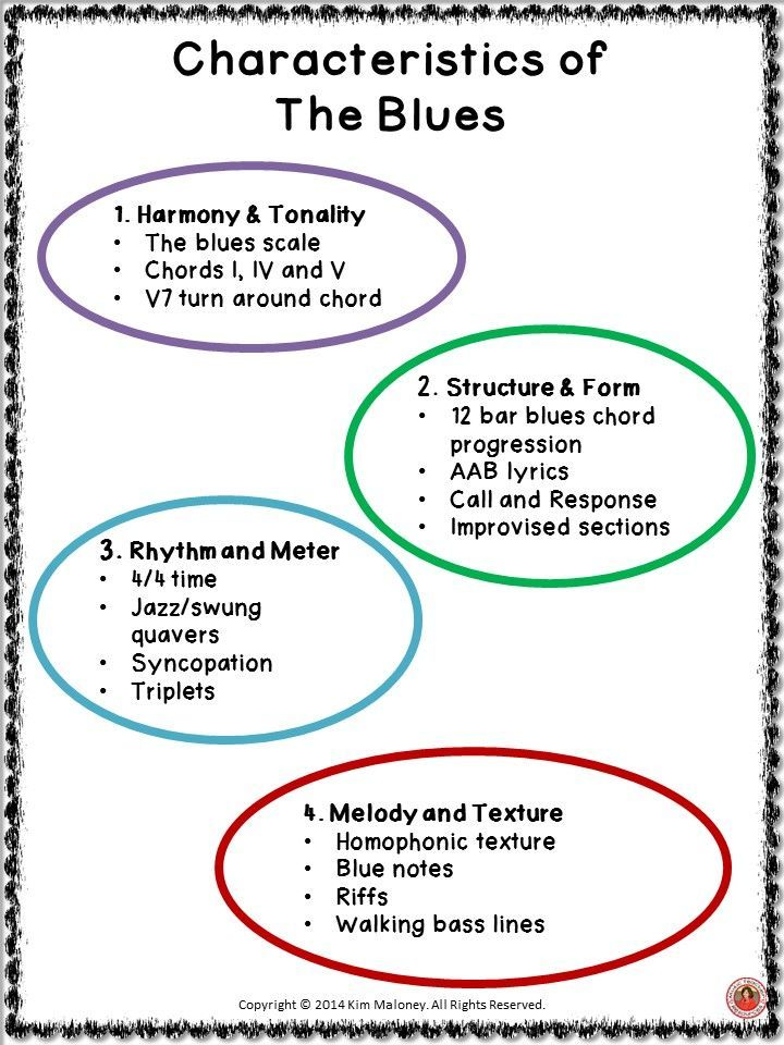 Great middle school music resource for teaching a unit on The Blues!!  ♫ CLICK through to read more or save for later!  ♫
