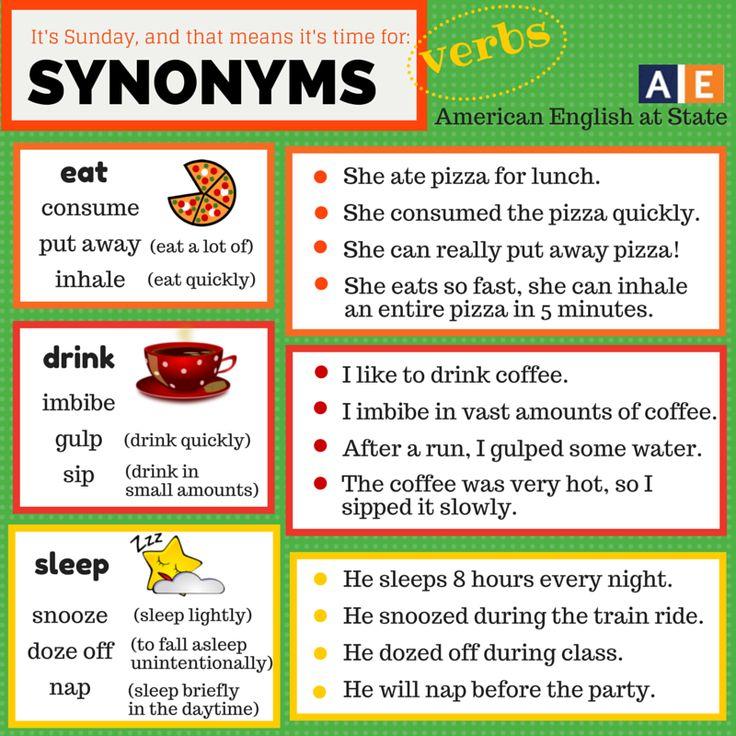 synonyms english eat sleep vocabulary synonym verbs learn drink grammar words language learning food esl phrasal synonims sinonimos try adjectives