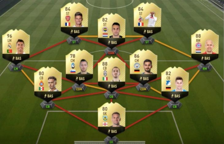 Unbeatable Ronaldo in TOTW 7 predictions on FIFA 17