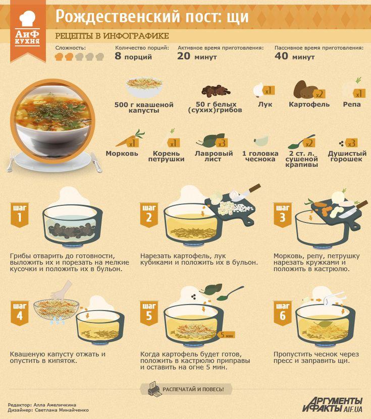 Рождественский пост: щи из квашеной капусты | Рецепты в инфографике | Кухня | АиФ Украина