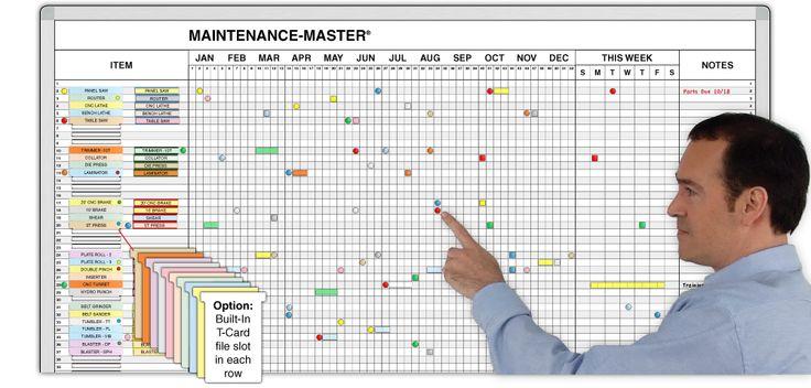 preventative maintenance schedule boards  u0026 calendars