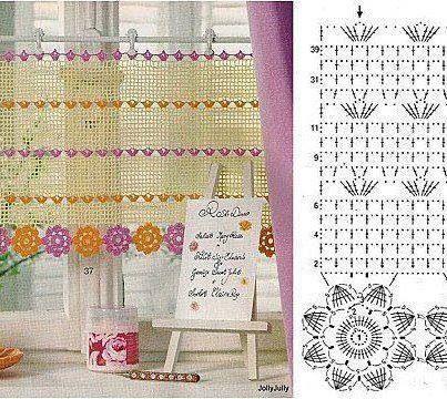 Crochet curtain                                                       …