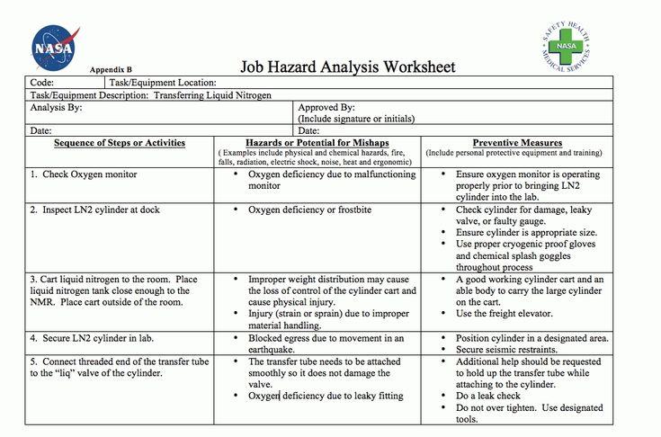 Job Hazard Analysis Template Sample Job Safety Analysis