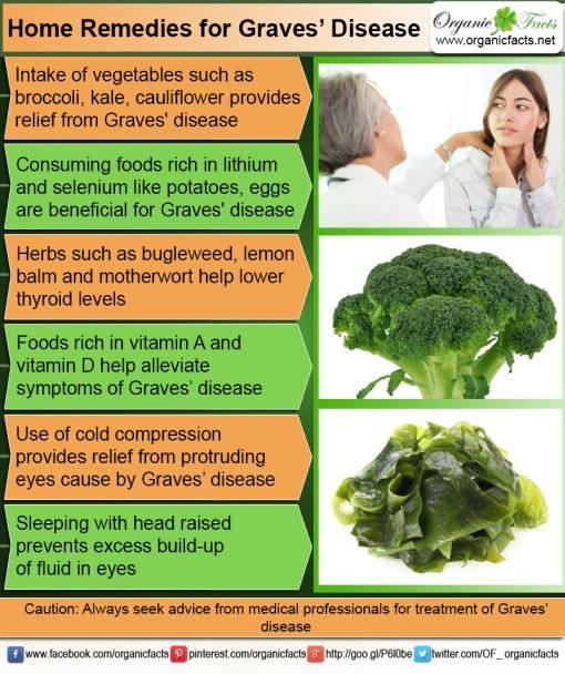 Home remedies of graves disease are exercising to build bone strength, sleeping with head raised, applying a cold compress to the eyes, consuming lithium, vitamin A and D, selenium and herbs.