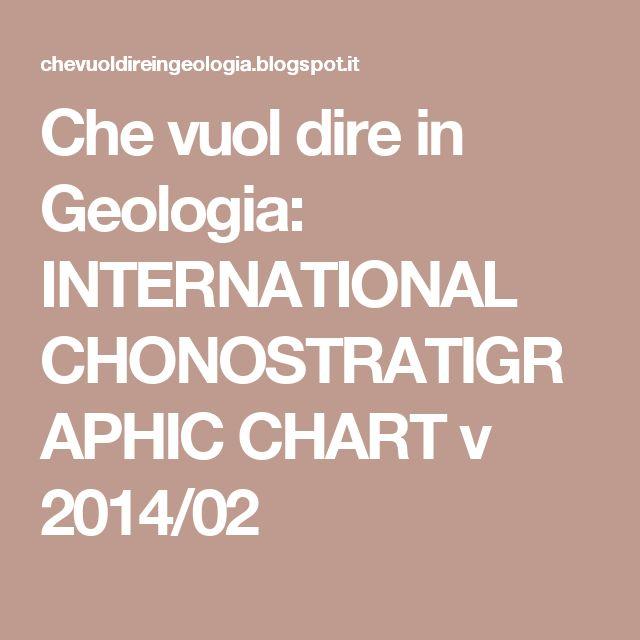 Che vuol dire in Geologia: INTERNATIONAL CHONOSTRATIGRAPHIC CHART v 2014/02