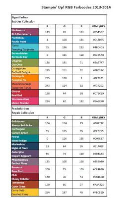 Ulrikes Stempelstelle Rgb Codes For Stampin Up Colors