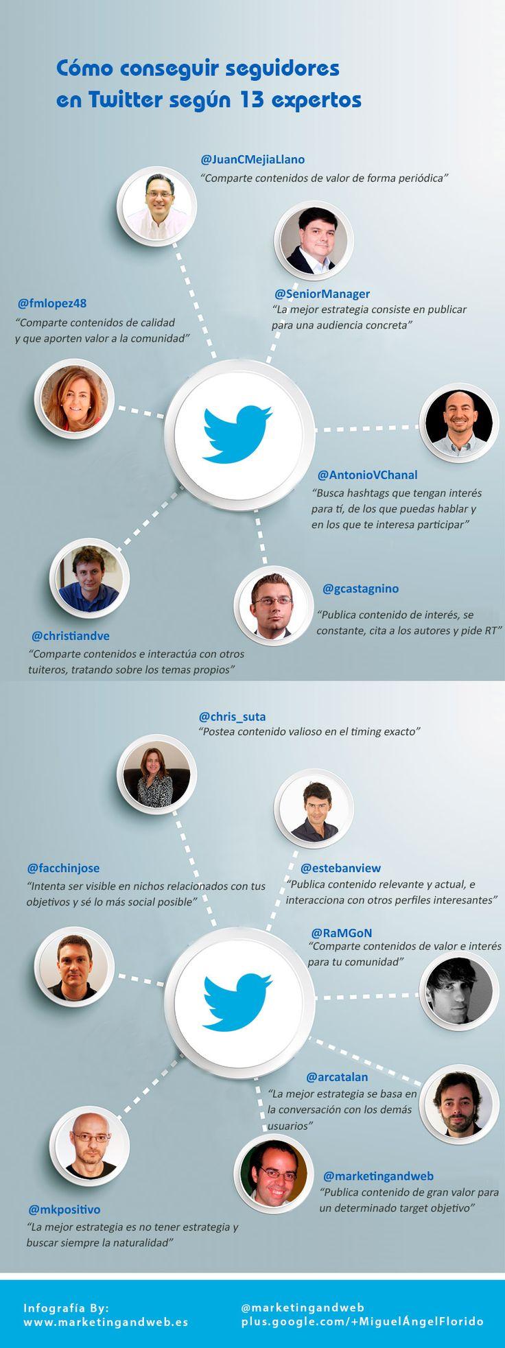 13 Expertos del Social Media te revelan sus secretos para conseguir seguidores en Twitter. ¿Quieres conocer las herramientas que utilizan?  #twitter #socialmedia #communitymanager