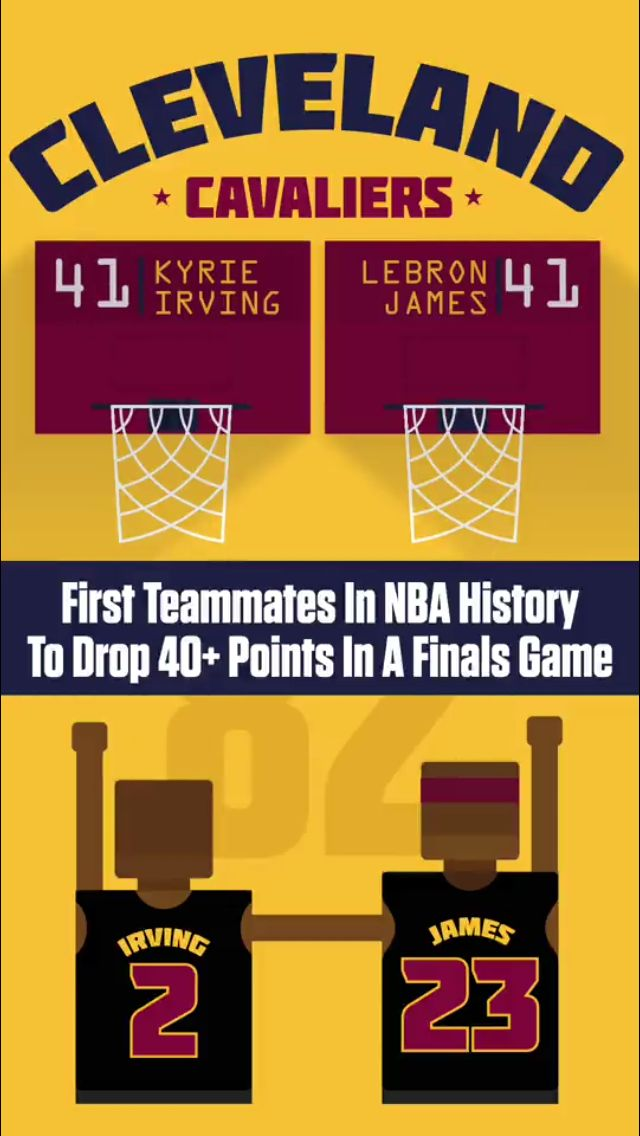 Kyrie Irving & LeBron James made history in Game 5.