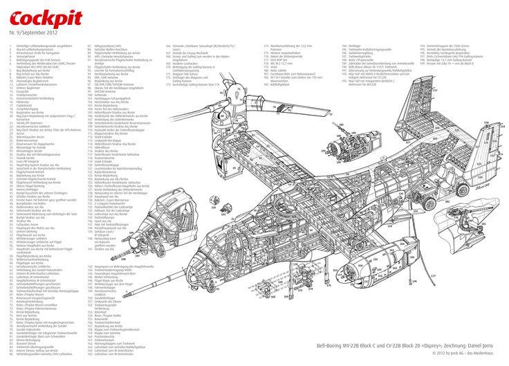 bell boeing mv 22 b osprey cutaway drawings le veon bell