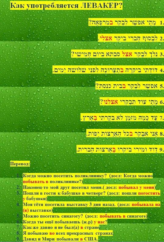 עברית Иврит с Вероникой Мендель